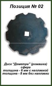 Диск Деметра (ромашка) сфера (8 мм)