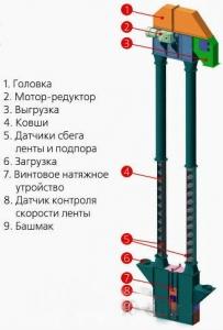 НЗК-5