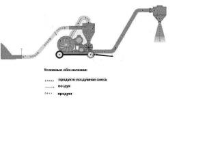 Пневматический транспортер для зерна