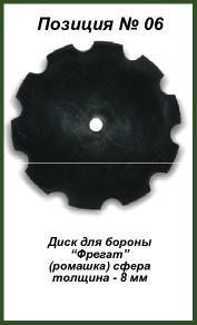 Диск для бороны Фрегат (ромашка) сфера (8 мм)
