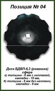 Диск БДВП-6,3 (ромашка) сфера (8 мм, 8 мм)