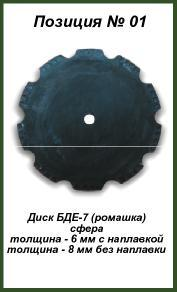 Диск БДЕ-7 (ромашка) сфера (8 мм)