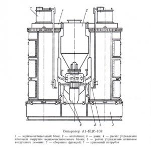 Сепаратор виброцентровой зерноочистительный А1-БЦСМ-100